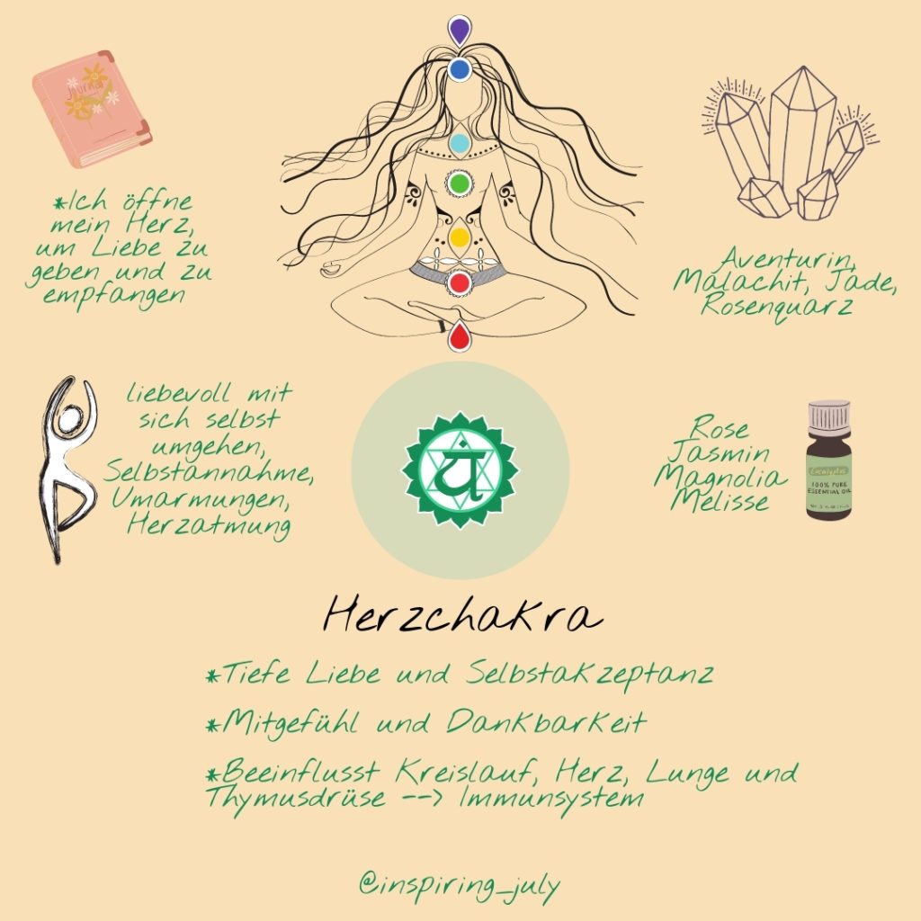 chakrasystem-herzchakra-harmonisieren