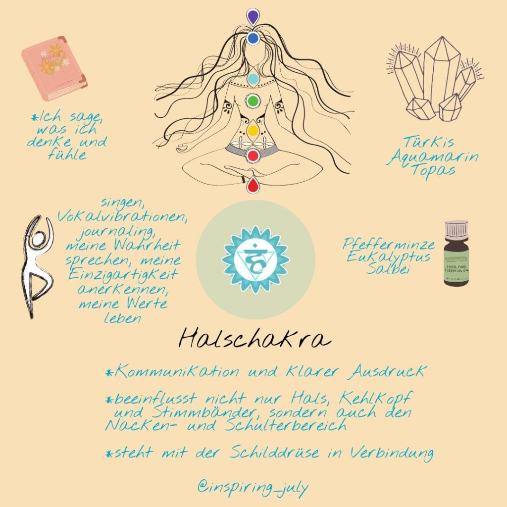 chakrensystem-chakrasystem-harmonisieren-halschakra