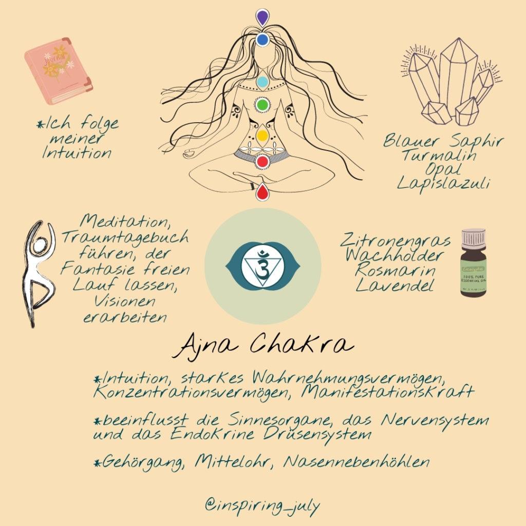 chakrensystem-harmonisierung-ajna-chakra