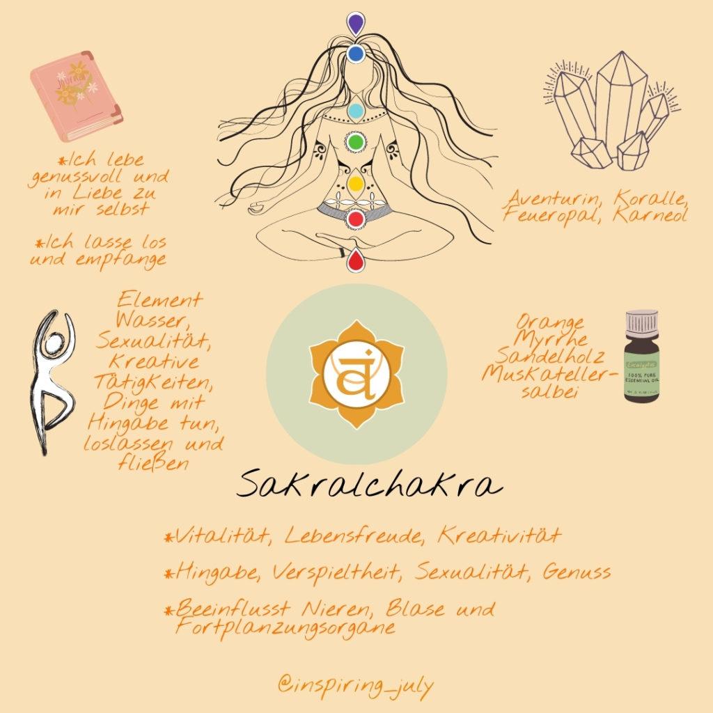 charakterstik-chakrasystem-sakralchakra-harmonisieren